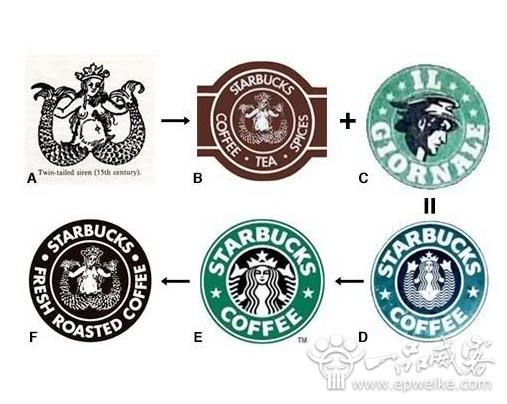 星巴克logo含义 星巴克logo的由来
