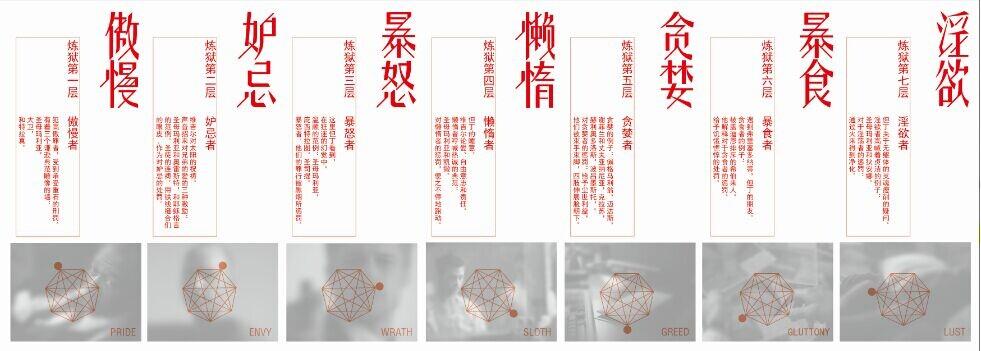 七宗罪汉字手稿图片纹身内容分享郑州装修设计v手稿业务员图片