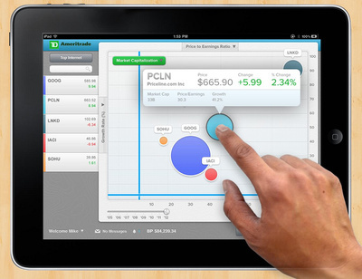 iPad应用开发工具需要怎么选择
