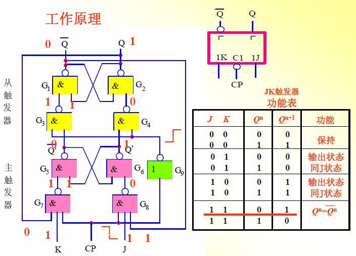 切断数字电路干扰传播路径的常用措施