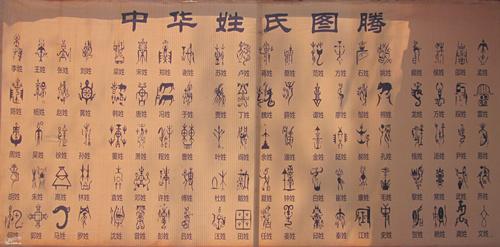 中国姓氏翻译成英文的正确姿势