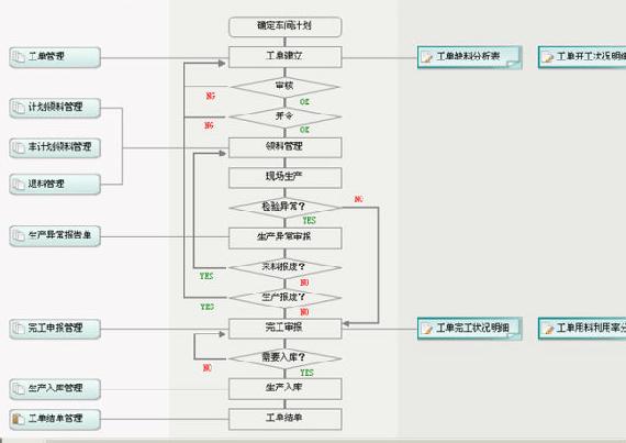 注塑行业ERP系统