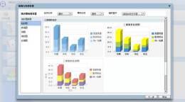 数据库设计与操作系统的关系 提升sql语句效率