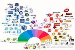 网络广告设计基本知识 网络广告设计常用术语