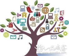 网络广告设计制作类型 互联网广告设计有哪些分类