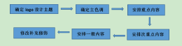 Logo设计流程,最全面的logo设计流程图