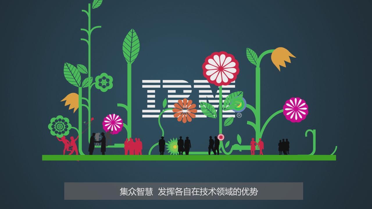 IBM宣传片