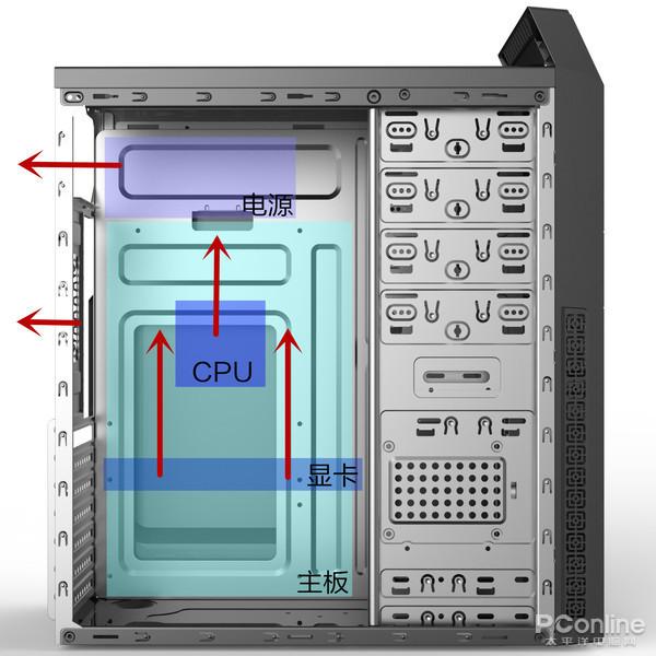 机箱结构设计