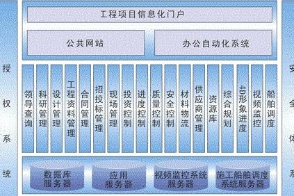 车辆数据监控app软件开发