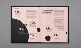 画册设计中字体要怎么选择?